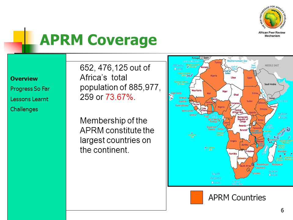 6 APRM Coverage 652, 476,125 out of Africas total population of 885,977, 259 or 73.67%. Membership of the APRM constitute the largest countries on the