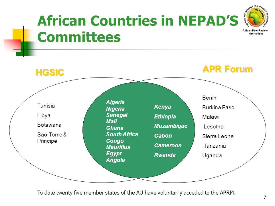 7 African Countries in NEPADS Committees Tunisia Libya Botswana Sao-Tome & Principe Benin Burkina Faso Malawi Lesotho Sierra Leone Tanzania Uganda HGS