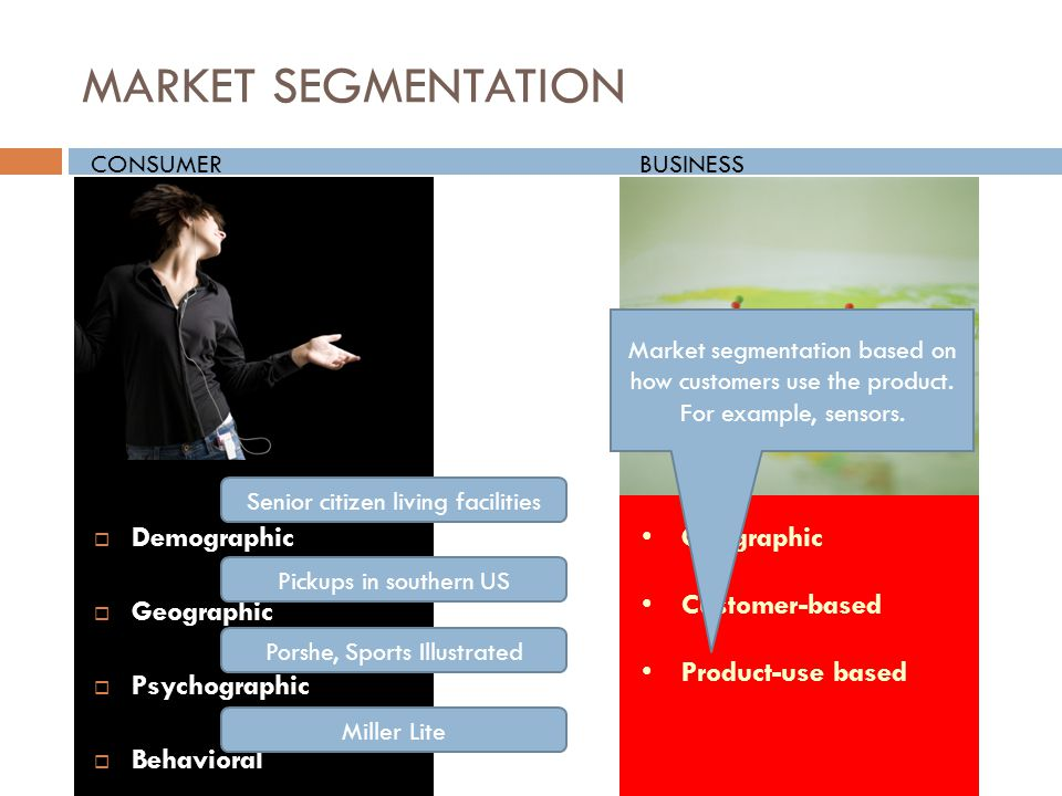 MARKET SEGMENTATION Geographic Customer-based Product-use based CONSUMERBUSINESS Demographic Geographic Psychographic Behavioral Senior citizen living