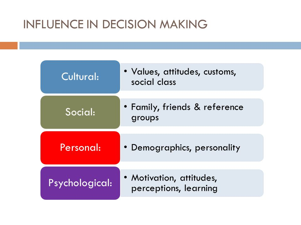 INFLUENCE IN DECISION MAKING Values, attitudes, customs, social class Cultural: Family, friends & reference groups Social: Demographics, personality P