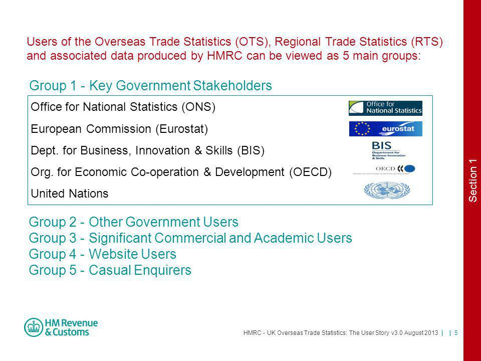 HMRC - UK Overseas Trade Statistics: The User Story v3.0 August 2013 | | 26 (7) Surveys & Reviews In addition to formal consultations, the Trade Statistics unit periodically conducts Surveys and Reviews of products and services.