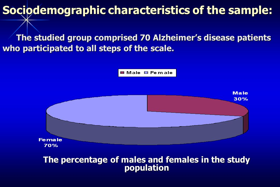 Sociodemographic characteristics of the sample: The studied group comprised 70 Alzheimers disease patients who participated to all steps of the scale.