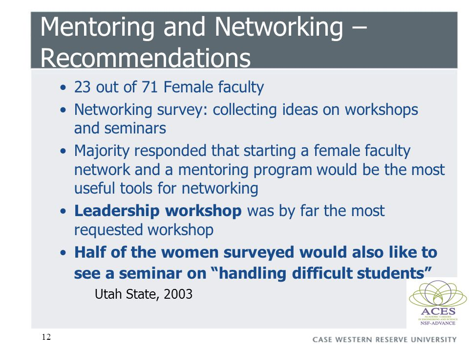 12 Mentoring and Networking – Recommendations 23 out of 71 Female faculty Networking survey: collecting ideas on workshops and seminars Majority responded that starting a female faculty network and a mentoring program would be the most useful tools for networking Leadership workshop was by far the most requested workshop Half of the women surveyed would also like to see a seminar on handling difficult students Utah State, 2003