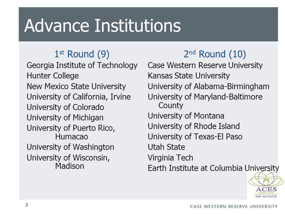 3 Advance Institutions 1 st Round (9) Georgia Institute of Technology Hunter College New Mexico State University University of California, Irvine Univ