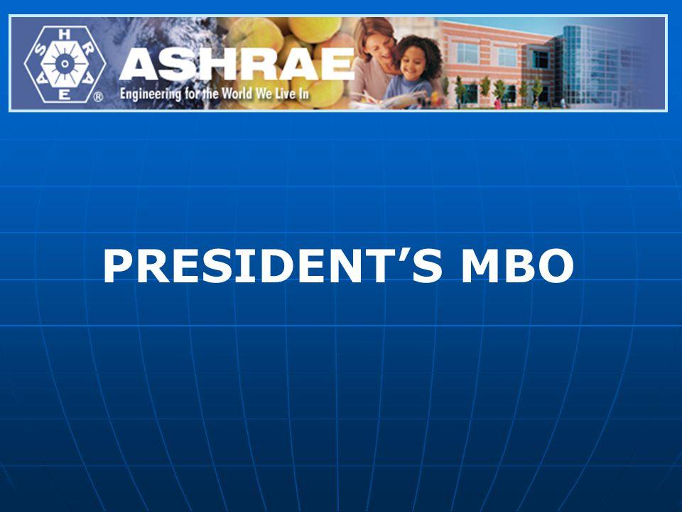 PRESIDENTS MBO