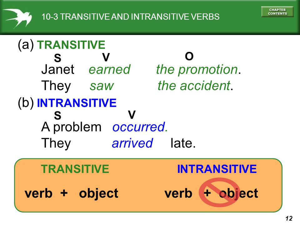 12 10-3 TRANSITIVE AND INTRANSITIVE VERBS (a) TRANSITIVE (b) INTRANSITIVE Janet earned the promotion. They saw the accident. S V O A problem occurred.