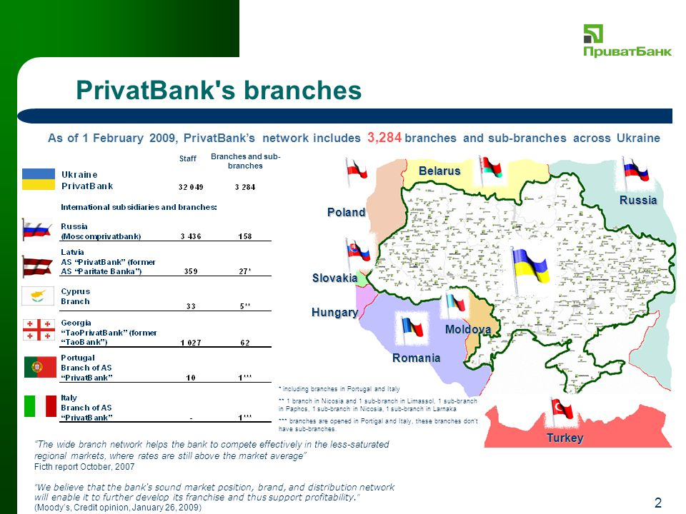 2 PrivatBank s branches As of 1 February 2009, PrivatBanks network includes 3,284 branches and sub-branches across Ukraine Russia Turkey Romania Moldova Hungary Slovakia Poland Belarus Staff Branches and sub- branches * including branches in Portugal and Italy ** 1 branch in Nicosia and 1 sub-branch in Limassol, 1 sub-branch in Paphos, 1 sub-branch in Nicosia, 1 sub-branch in Larnaka *** branches are opened in Portigal and Italy, these branches dont have sub-branches.