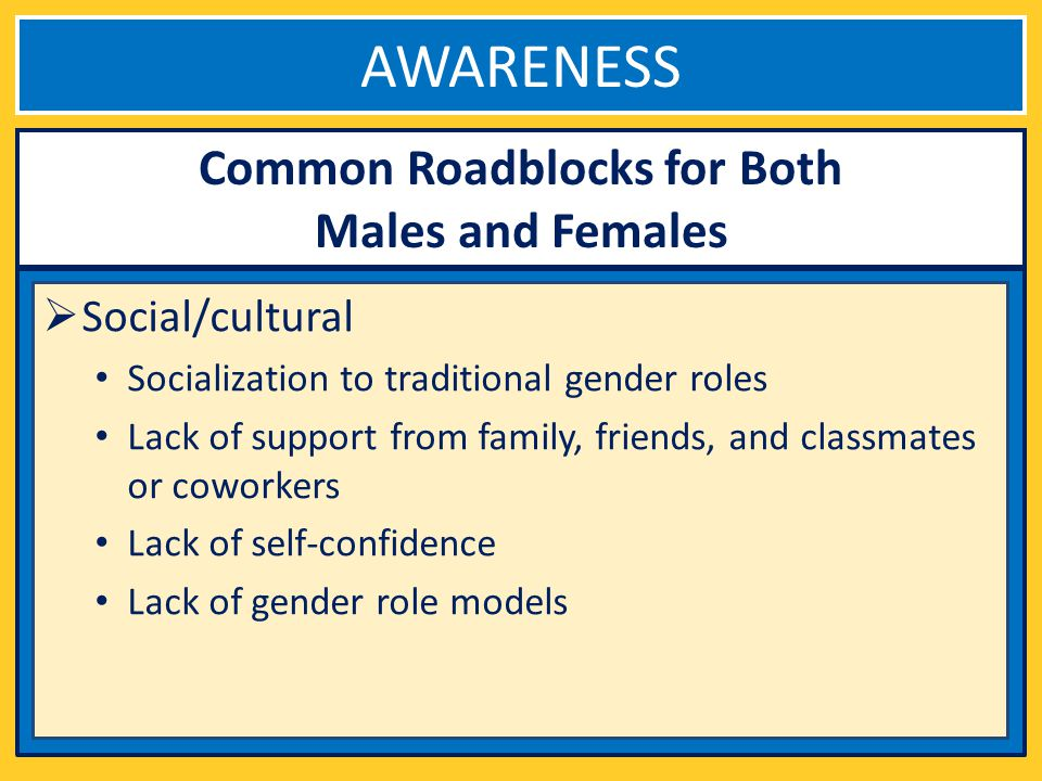 AWARENESS Social/cultural Socialization to traditional gender roles Lack of support from family, friends, and classmates or coworkers Lack of self-confidence Lack of gender role models Common Roadblocks for Both Males and Females