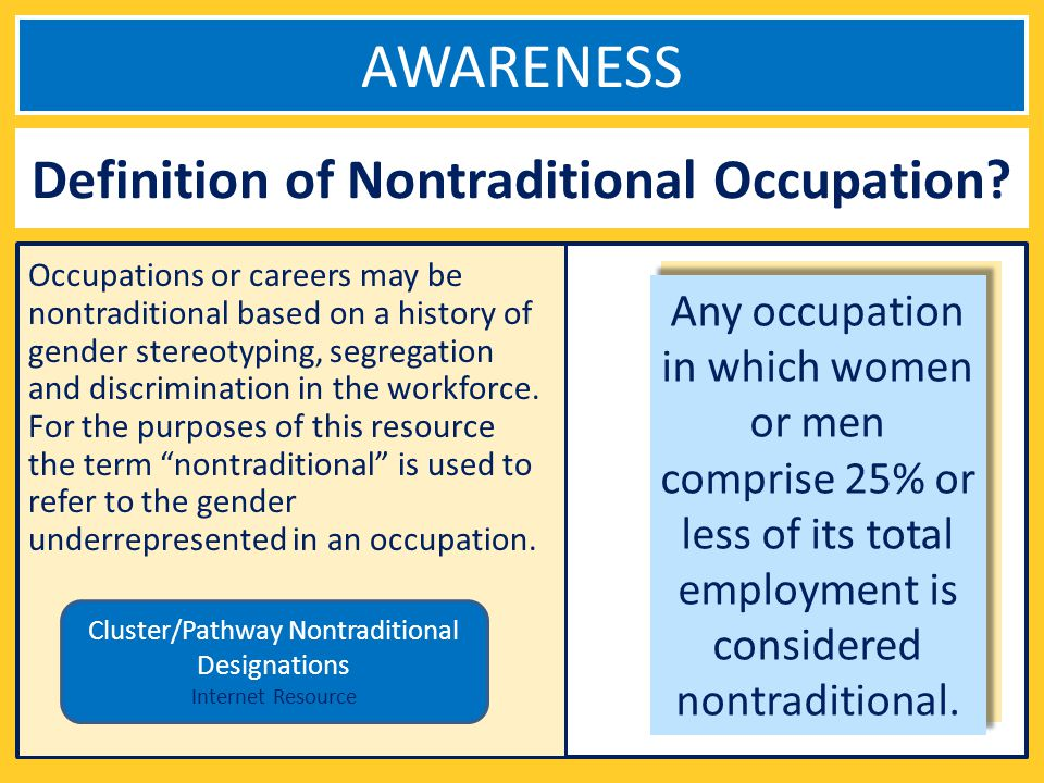 AWARENESS Education and Training (cont.) Review career guidance materials and practices for gender bias and nontraditional exposure and support.