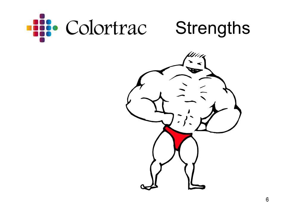 6 Strengths