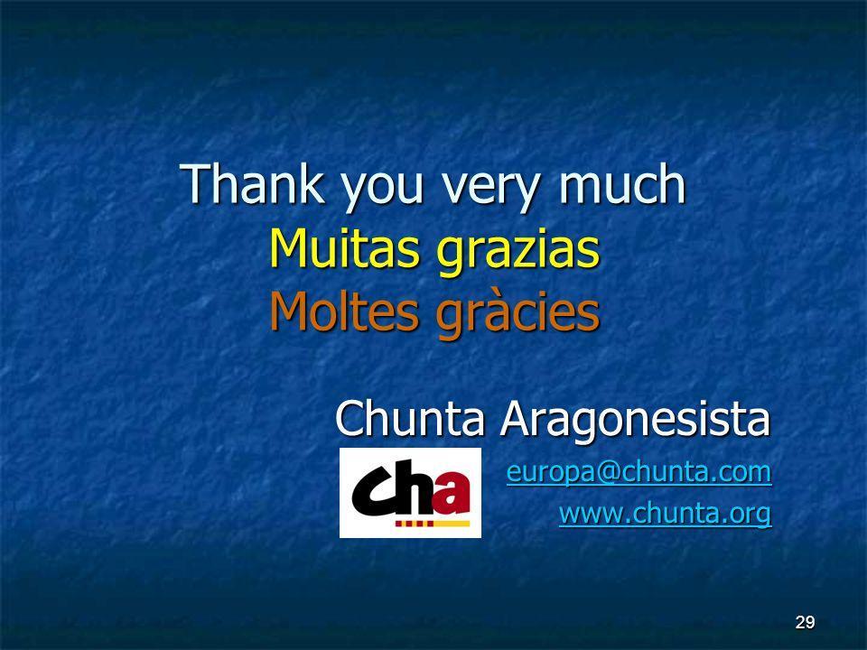 29 Thank you very much Muitas grazias Moltes gràcies Chunta Aragonesista europa@chunta.com www.chunta.org