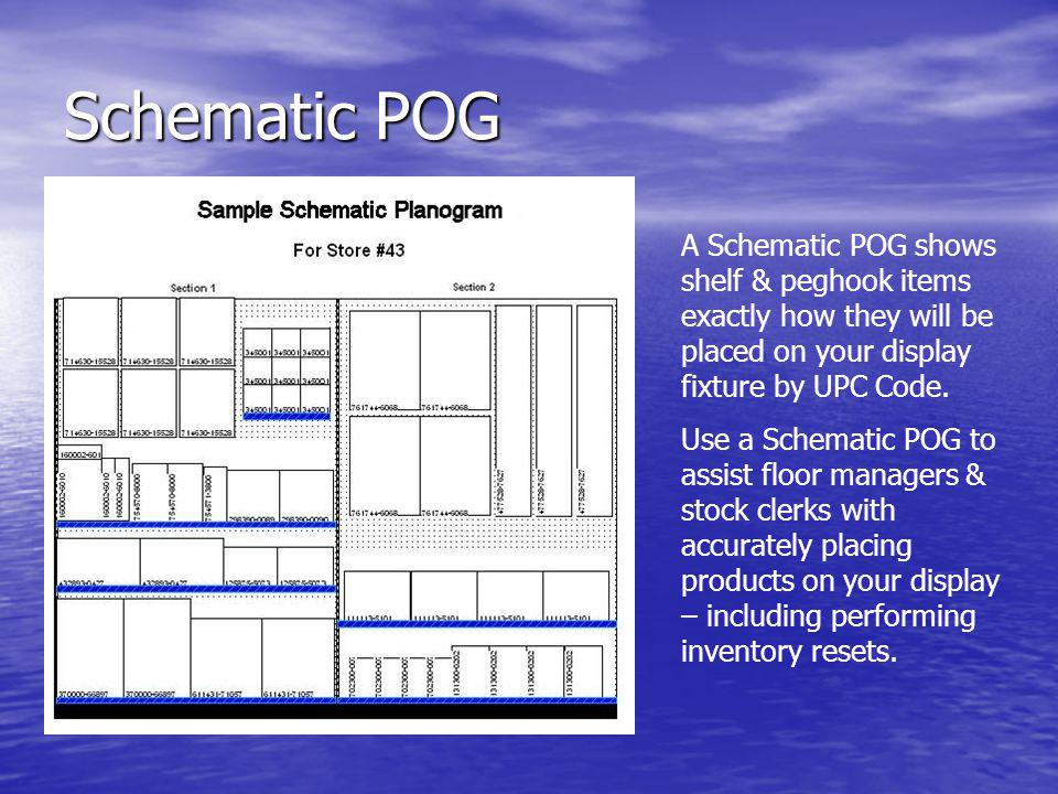 Schematic POG A Schematic POG shows shelf & peghook items exactly how they will be placed on your display fixture by UPC Code. Use a Schematic POG to