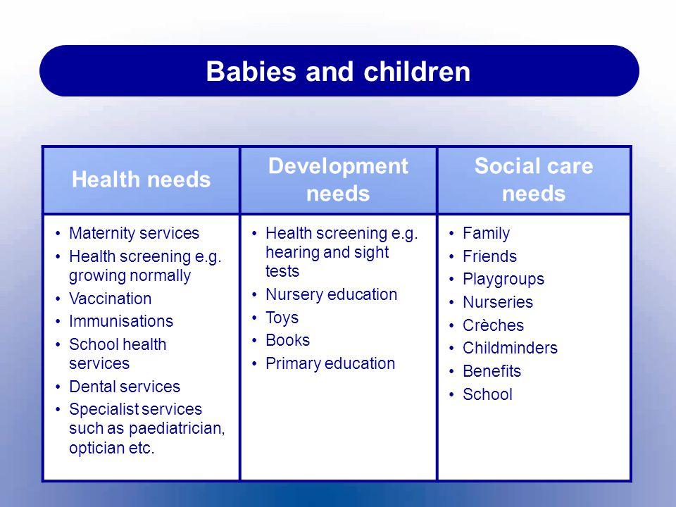 Adolescents Health needs Development needs Social care needs Vaccination Immunisations School health services Dental services Specialist services Health promotion services and school e.g.