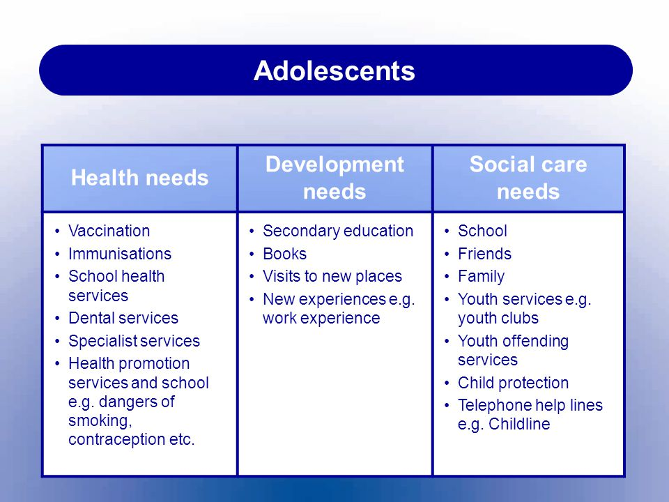 Adults Health needs Development needs Social care needs General medical services Wider range of specialist care e.g.