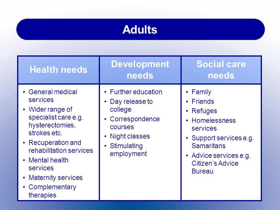 Older people Health needs Development needs Social care needs Home nursing care Personal care Domestic help Equipment e.g.