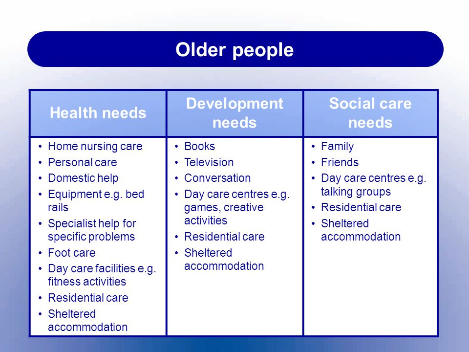 Older people Health needs Development needs Social care needs Home nursing care Personal care Domestic help Equipment e.g. bed rails Specialist help f