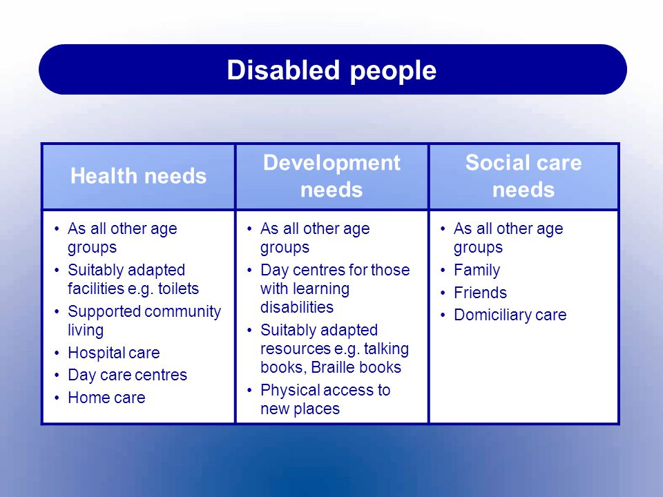 Disabled people Health needs Development needs Social care needs As all other age groups Suitably adapted facilities e.g. toilets Supported community