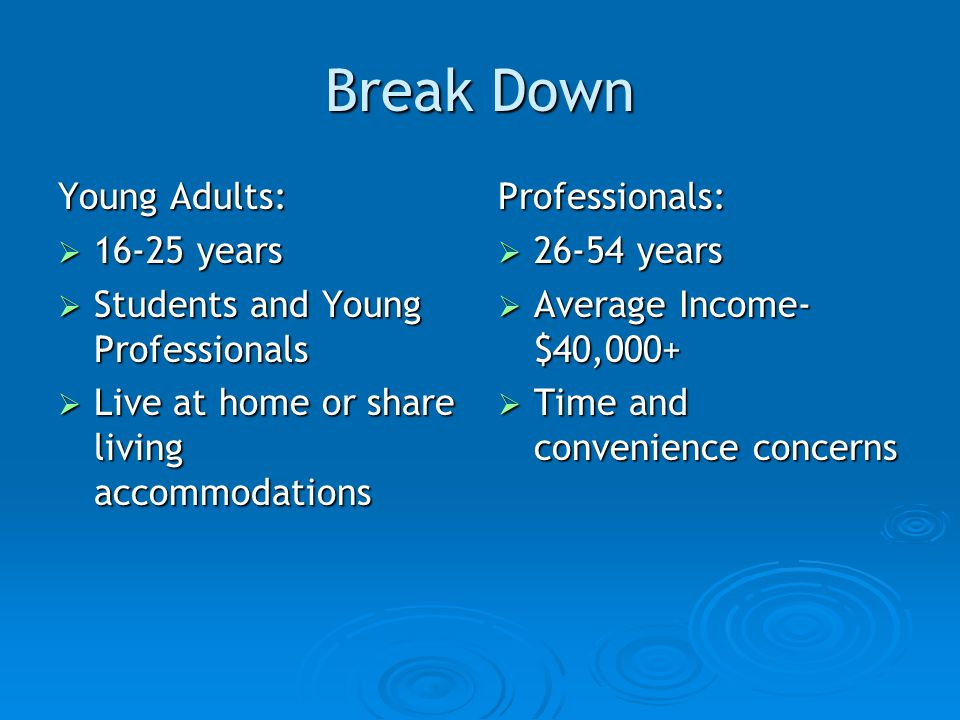 Break Down Young Adults: 16-25 years 16-25 years Students and Young Professionals Students and Young Professionals Live at home or share living accomm