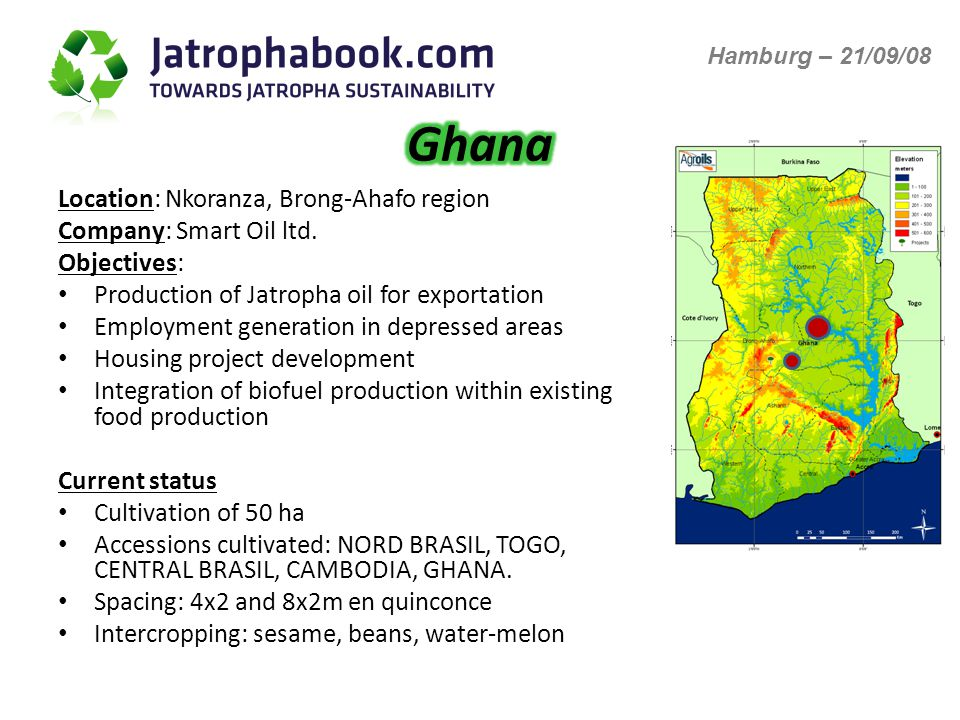 Location: Nkoranza, Brong-Ahafo region Company: Smart Oil ltd.