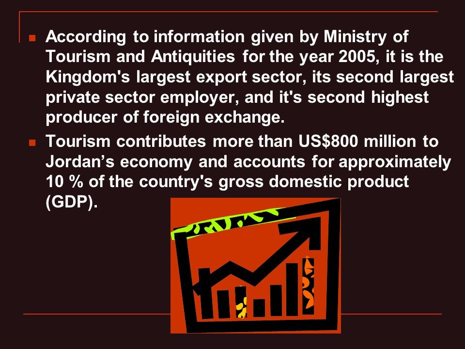 According to information given by Ministry of Tourism and Antiquities for the year 2005, it is the Kingdom s largest export sector, its second largest private sector employer, and it s second highest producer of foreign exchange.