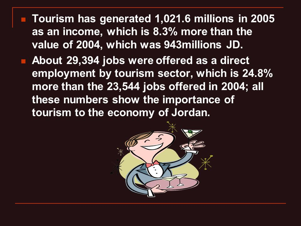 Tourism has generated 1,021.6 millions in 2005 as an income, which is 8.3% more than the value of 2004, which was 943millions JD.