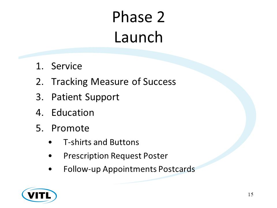 Phase 2 Launch 1.Service 2.Tracking Measure of Success 3.Patient Support 4.Education 5.Promote T-shirts and Buttons Prescription Request Poster Follow-up Appointments Postcards 15