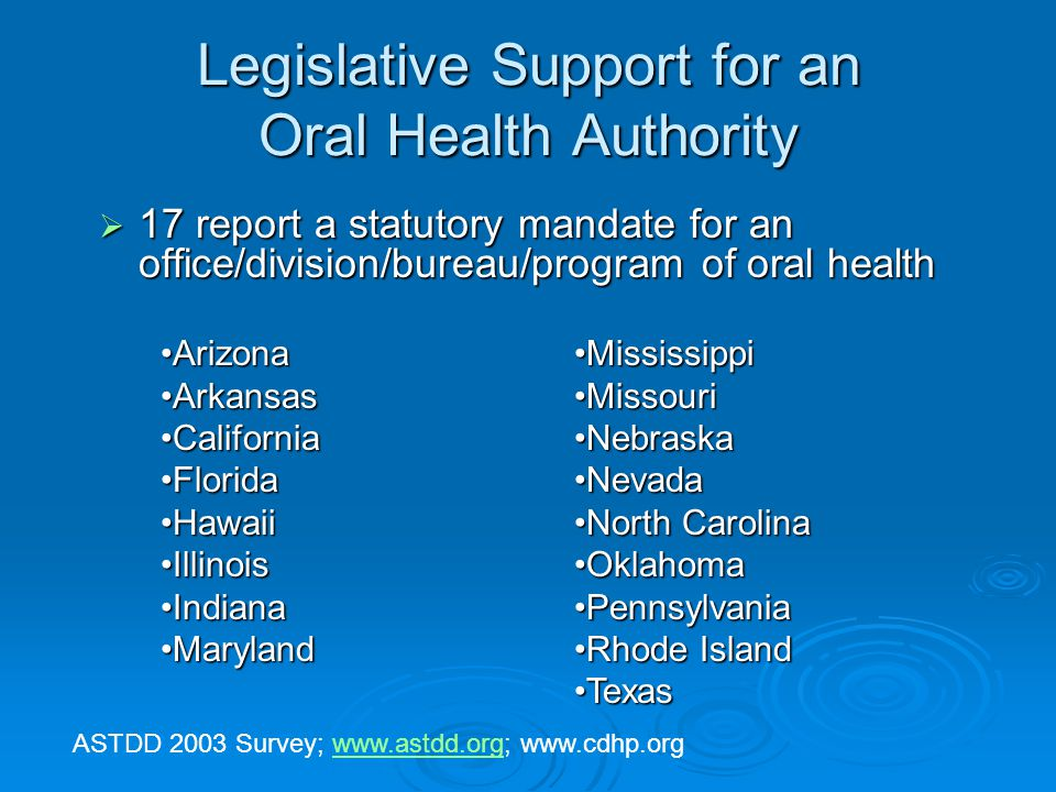 Legislative Support for an Oral Health Authority 17 report a statutory mandate for an office/division/bureau/program of oral health 17 report a statutory mandate for an office/division/bureau/program of oral health ASTDD 2003 Survey; www.astdd.org; www.cdhp.orgwww.astdd.org ArizonaArizona ArkansasArkansas CaliforniaCalifornia FloridaFlorida HawaiiHawaii IllinoisIllinois IndianaIndiana MarylandMaryland MississippiMississippi MissouriMissouri NebraskaNebraska NevadaNevada North CarolinaNorth Carolina OklahomaOklahoma PennsylvaniaPennsylvania Rhode IslandRhode Island TexasTexas