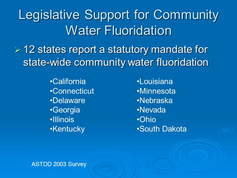 Legislative Support for Community Water Fluoridation 12 states report a statutory mandate for state-wide community water fluoridation 12 states report a statutory mandate for state-wide community water fluoridation ASTDD 2003 Survey California Connecticut Delaware Georgia Illinois Kentucky Louisiana Minnesota Nebraska Nevada Ohio South Dakota