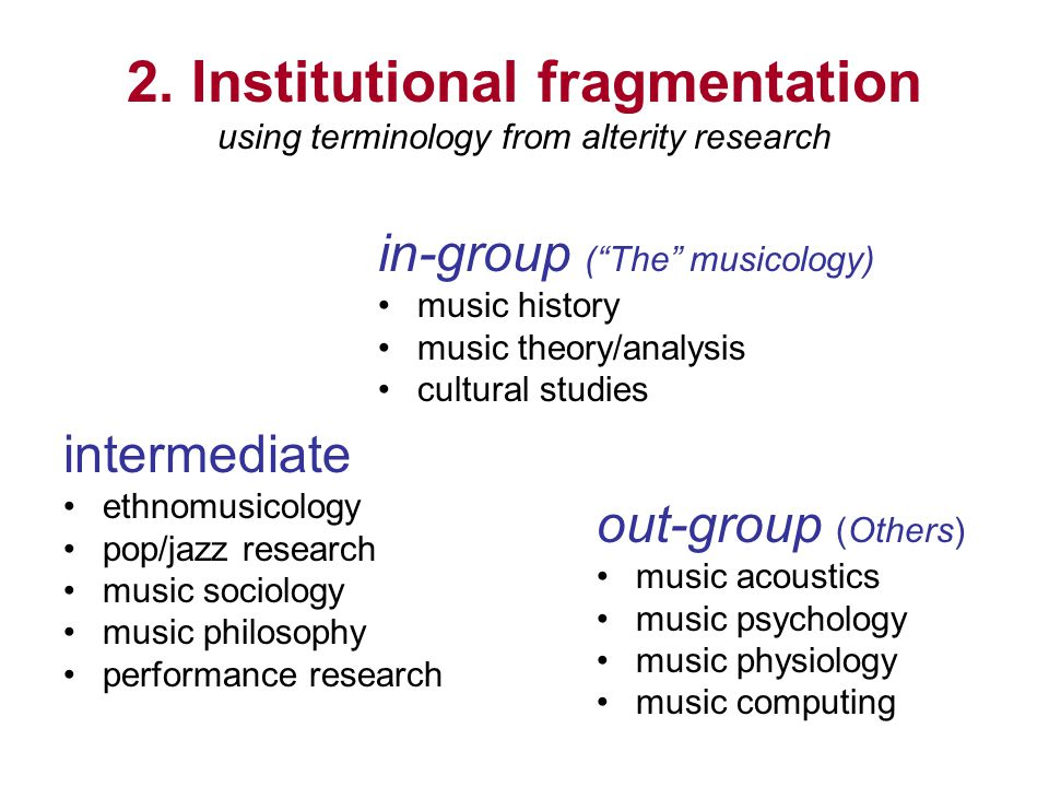 2. Institutional fragmentation using terminology from alterity research out-group (Others) music acoustics music psychology music physiology music com
