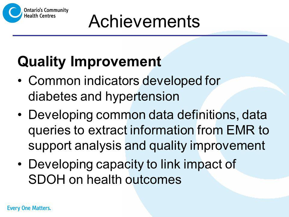 Achievements Quality Improvement Common indicators developed for diabetes and hypertension Developing common data definitions, data queries to extract