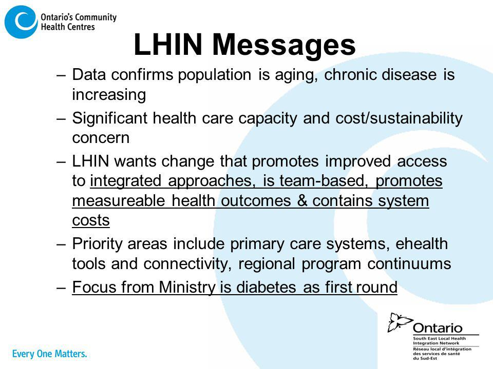 LHIN Messages –Data confirms population is aging, chronic disease is increasing –Significant health care capacity and cost/sustainability concern –LHI