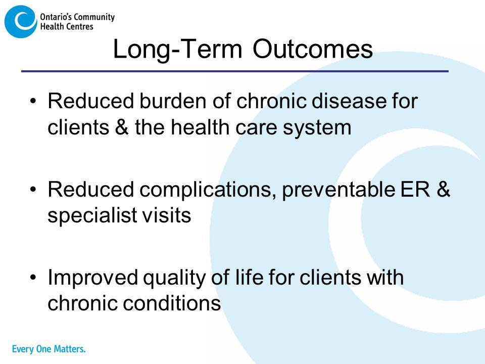 Long-Term Outcomes Reduced burden of chronic disease for clients & the health care system Reduced complications, preventable ER & specialist visits Im