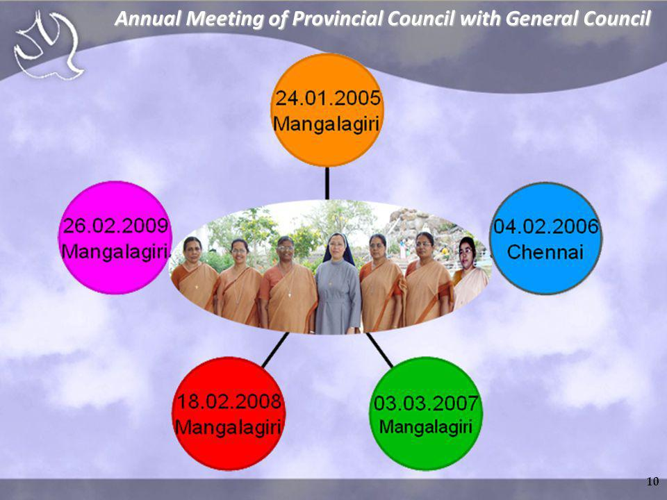 Annual Meeting of Provincial Council with General Council 10