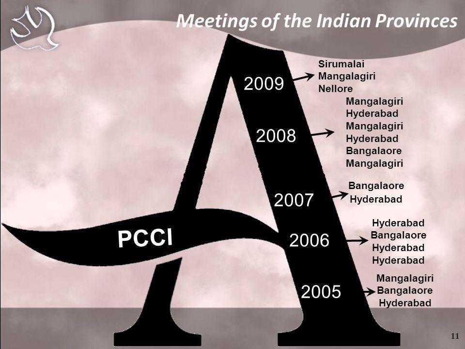 Meetings of the Indian Provinces PCCI 2005 2006 4 2007 2008 2009 Sirumalai Mangalagiri Nellore Hyderabad Bangalaore Hyderabad Bangalaore Hyderabad Man