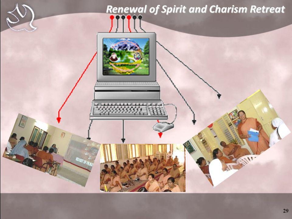 Renewal of Spirit and Charism Retreat 29
