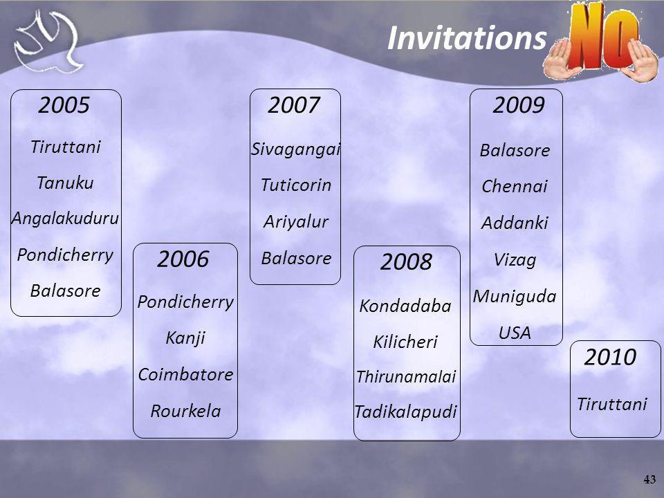 Invitations 2005 2006 2007 2008 2009 2010 Tiruttani Tanuku Angalakuduru Pondicherry Balasore Pondicherry Kanji Coimbatore Rourkela Sivagangai Tuticori