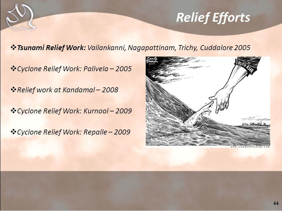 Relief Efforts Tsunami Relief Work: Vailankanni, Nagapattinam, Trichy, Cuddalore 2005 Cyclone Relief Work: Palivela – 2005 Relief work at Kandamal – 2008 Cyclone Relief Work: Kurnool – 2009 Cyclone Relief Work: Repalle – 2009 44