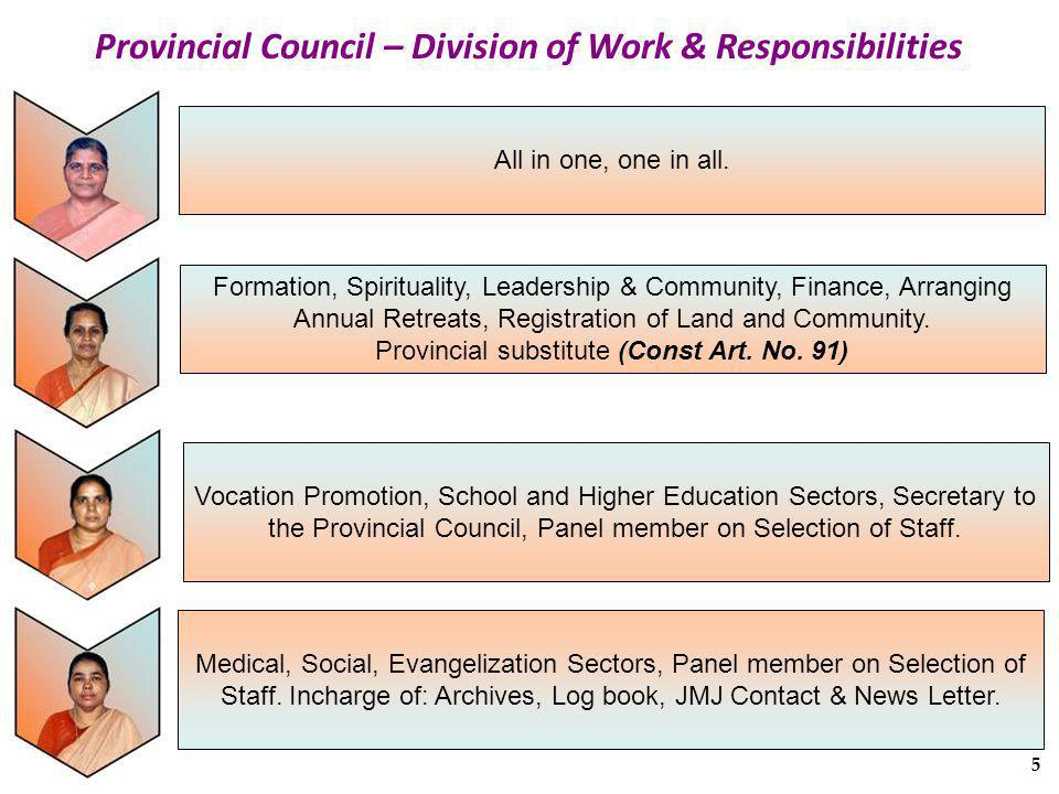 Provincial Council – Division of Work & Responsibilities All in one, one in all.