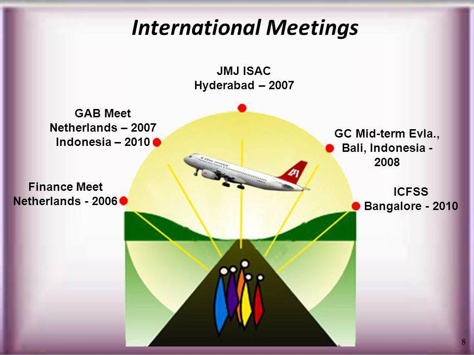 International Meetings Finance Meet Netherlands - 2006 GAB Meet Netherlands – 2007 Indonesia – 2010 JMJ ISAC Hyderabad – 2007 ICFSS Bangalore - 2010 GC Mid-term Evla., Bali, Indonesia - 2008 8