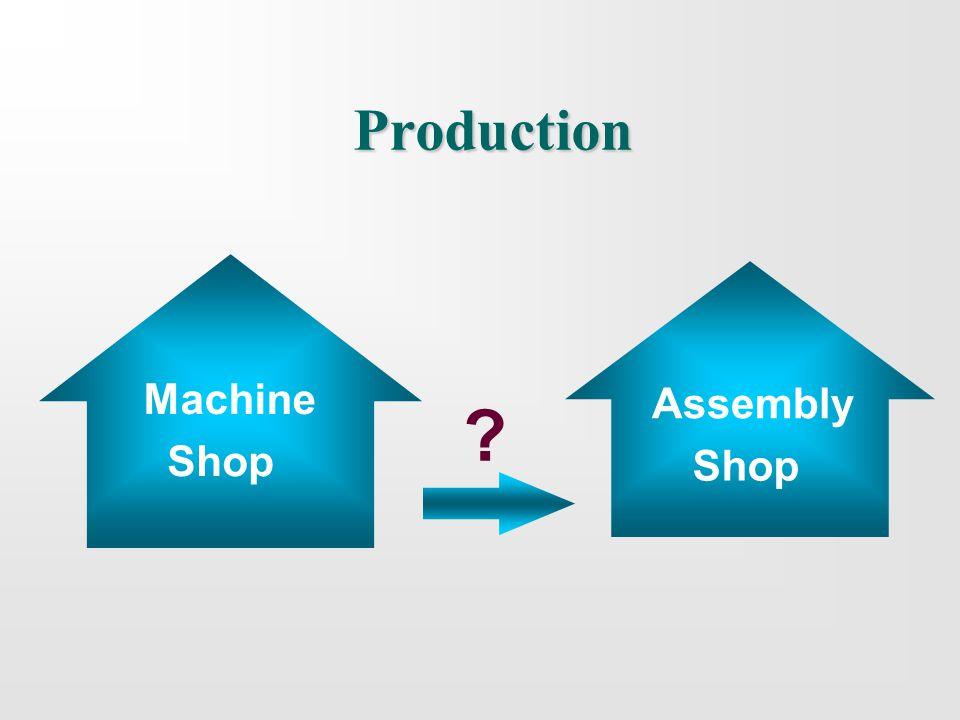 Production Machine Shop Assembly Shop