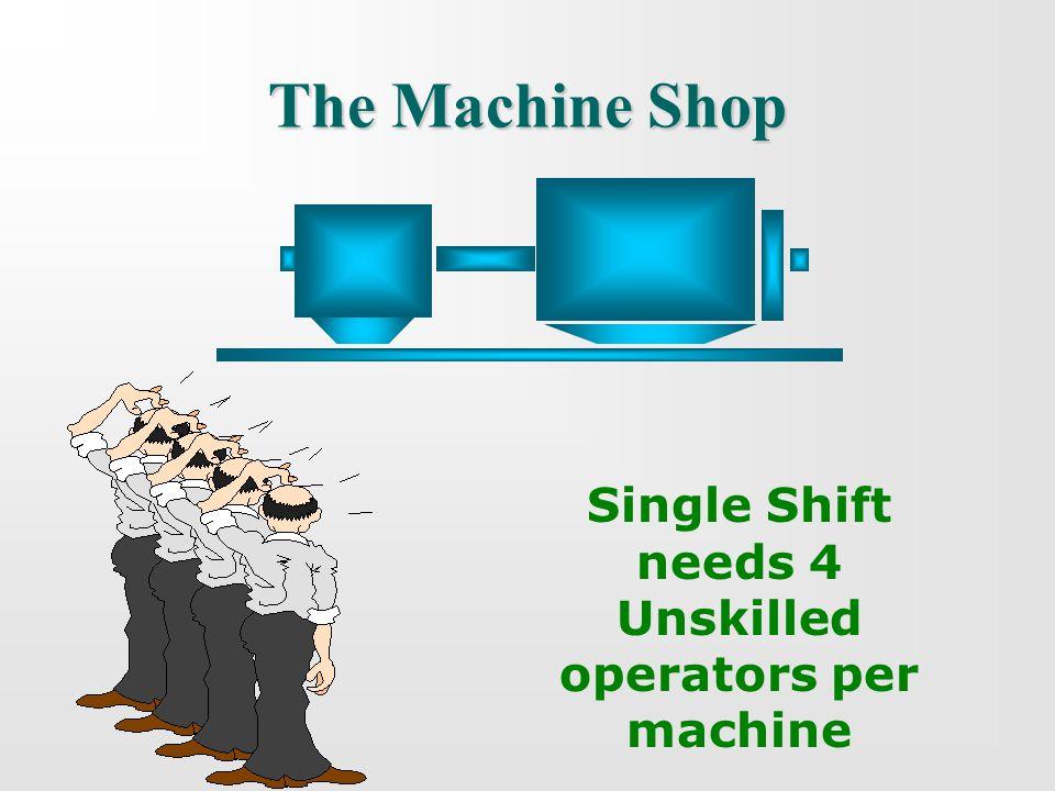 The Machine Shop Single Shift needs 4 Unskilled operators per machine