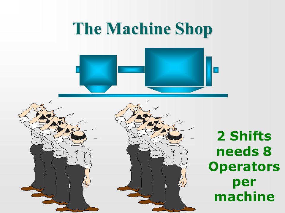 2 Shifts needs 8 Operators per machine