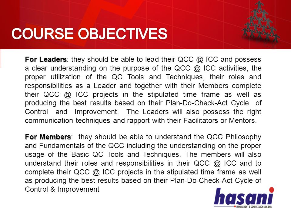 1.QCC @ ICC Philosophy including History of QCC @ ICC in Malaysia.