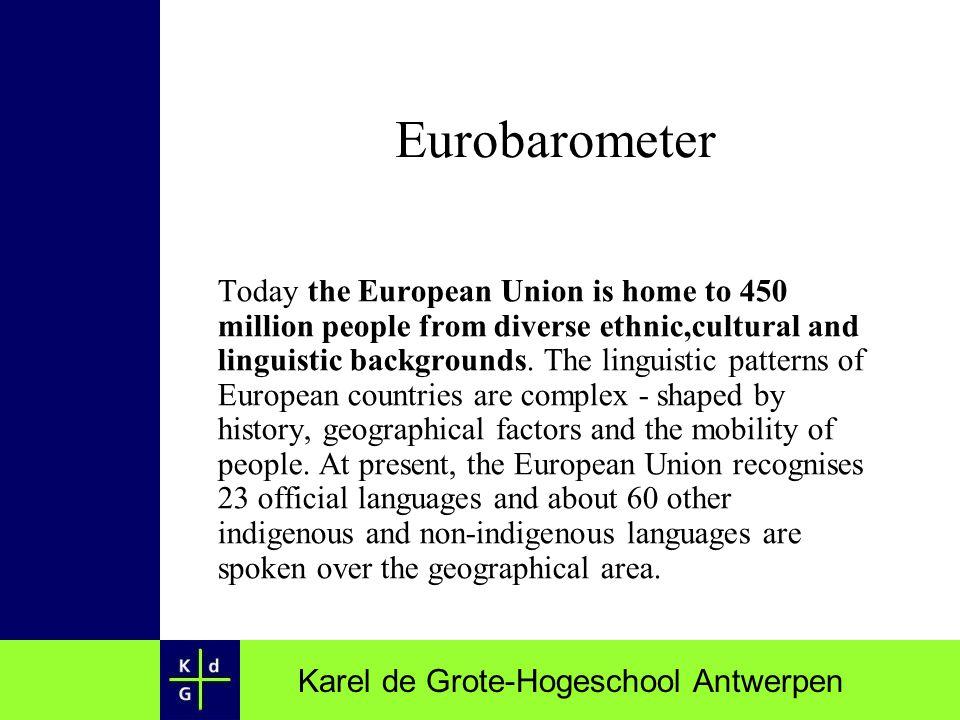 Karel de Grote-Hogeschool Antwerpen Language death Why should we care about language death.