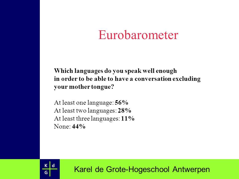 Karel de Grote-Hogeschool Antwerpen Language death How do languages die.