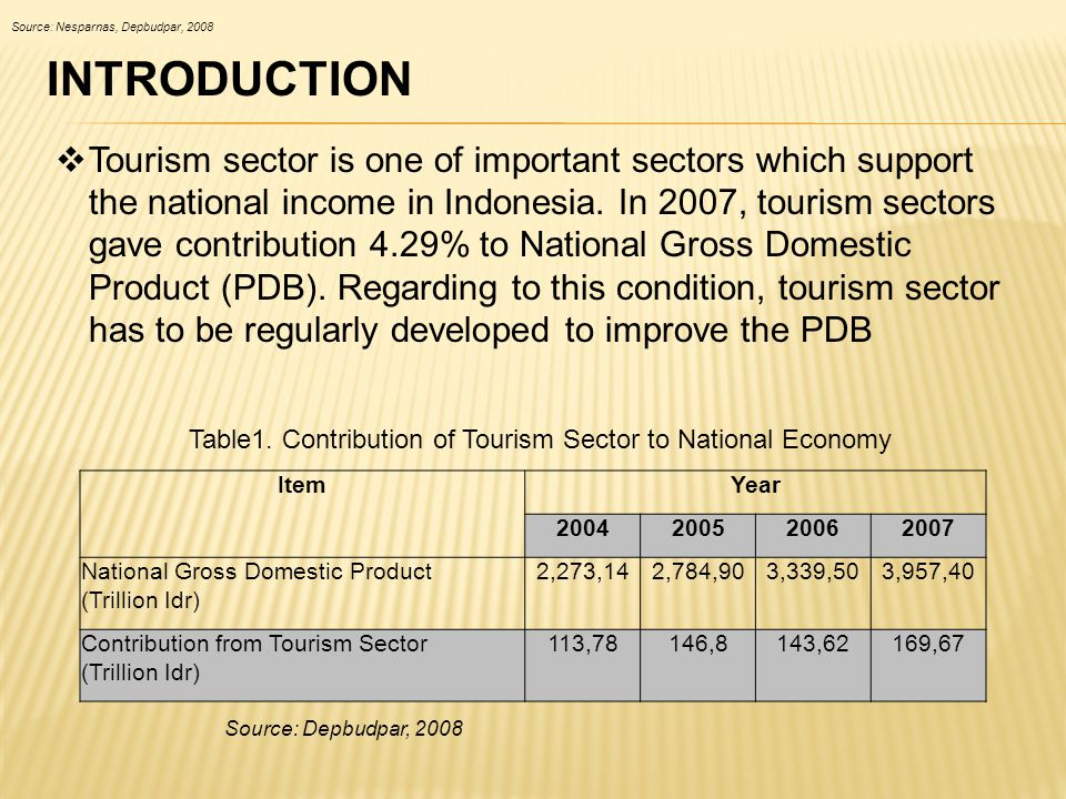 INTRODUCTION Tourism sector is one of important sectors which support the national income in Indonesia.