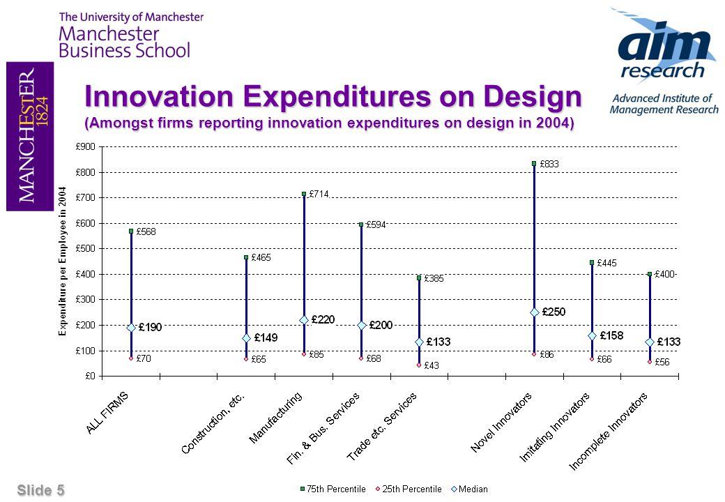 Slide 5 Innovation Expenditures on Design (Amongst firms reporting innovation expenditures on design in 2004)
