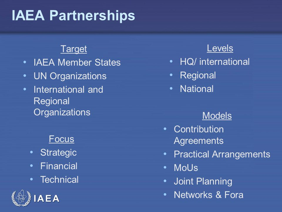 IAEA IAEA Partnerships Target IAEA Member States UN Organizations International and Regional Organizations Levels HQ/ international Regional National Focus Strategic Financial Technical Models Contribution Agreements Practical Arrangements MoUs Joint Planning Networks & Fora
