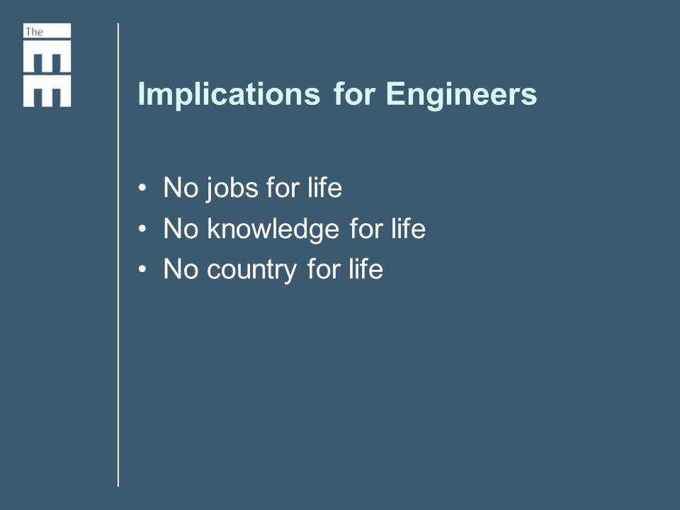 Implications for Engineers No jobs for life No knowledge for life No country for life