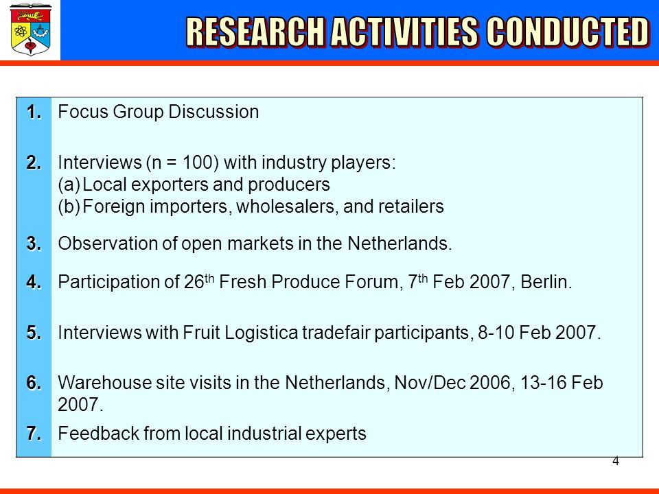 41.Focus Group Discussion2.Interviews (n = 100) with industry players: (a)Local exporters and producers (b)Foreign importers, wholesalers, and retaile
